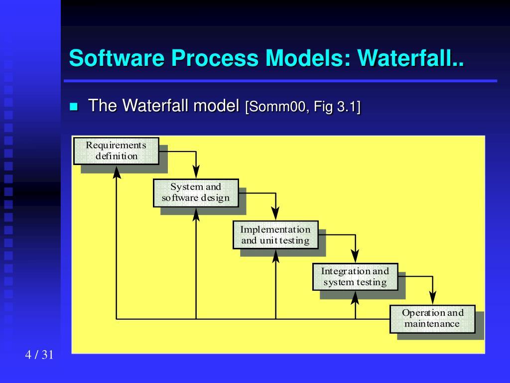 Software Process Models: Waterfall..