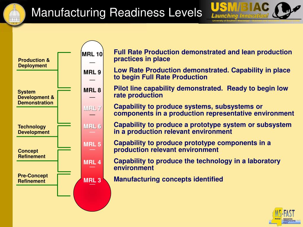 Manufacturing Readiness Levels