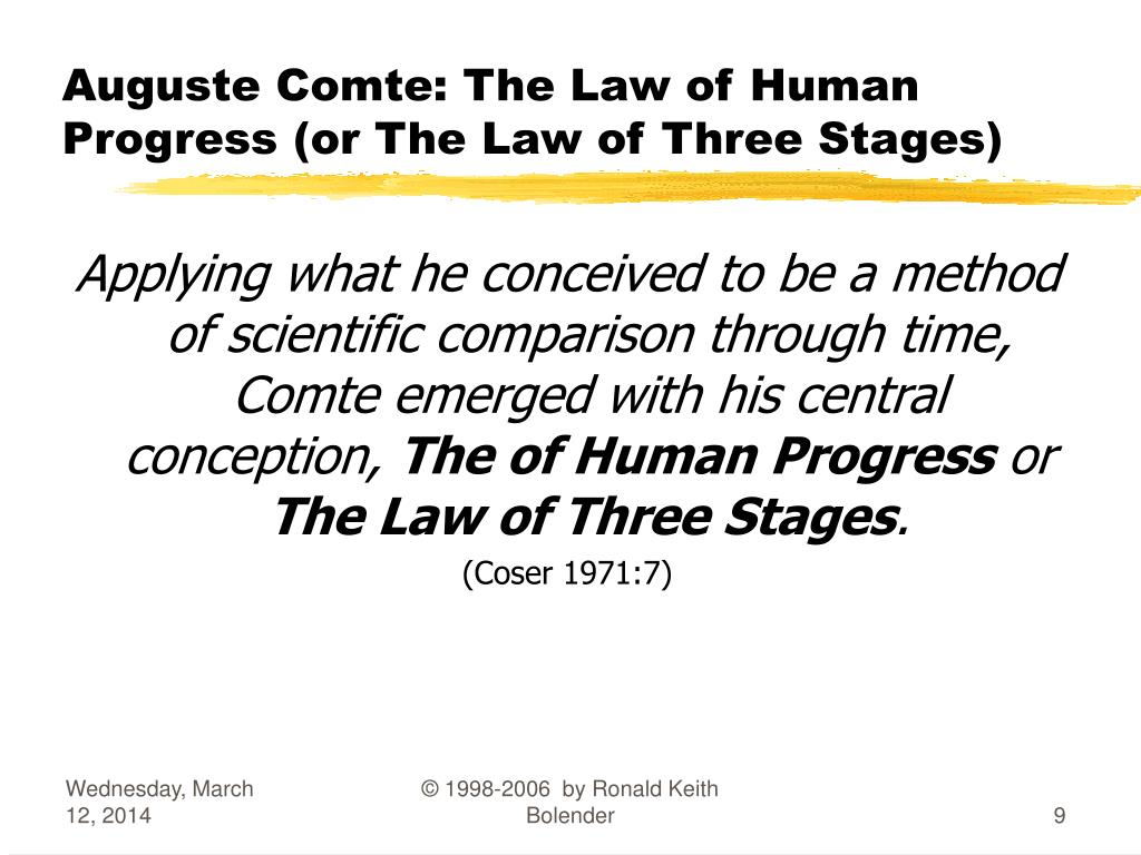 the stages of progress in human Learn all about the stages of human development - how unborn children develop  from conception to birth, including information on: fertilisation, pregnancy,.