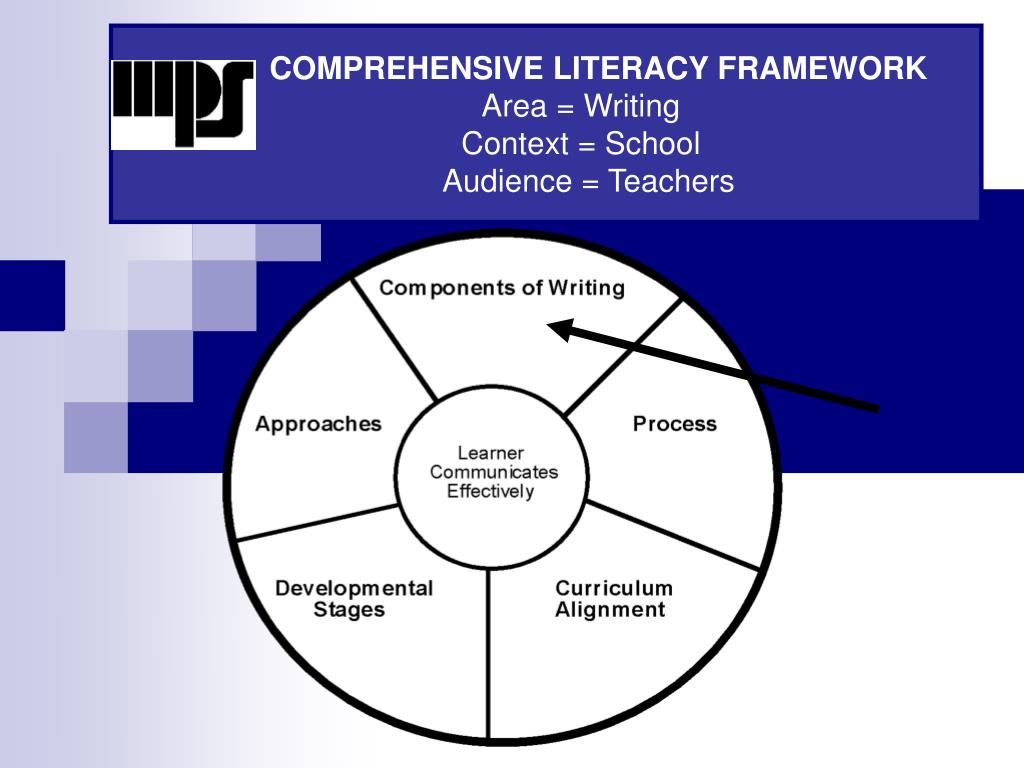 comprehensive framework Comprehensive framework for addressing the school nutrition environment and services this cdc framework provides school nutrition professionals, school health professionals, administrators, teachers, and parents detailed information on the components of a school nutrition environment and how, together, they influence a students' access to.