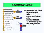 assembly chart