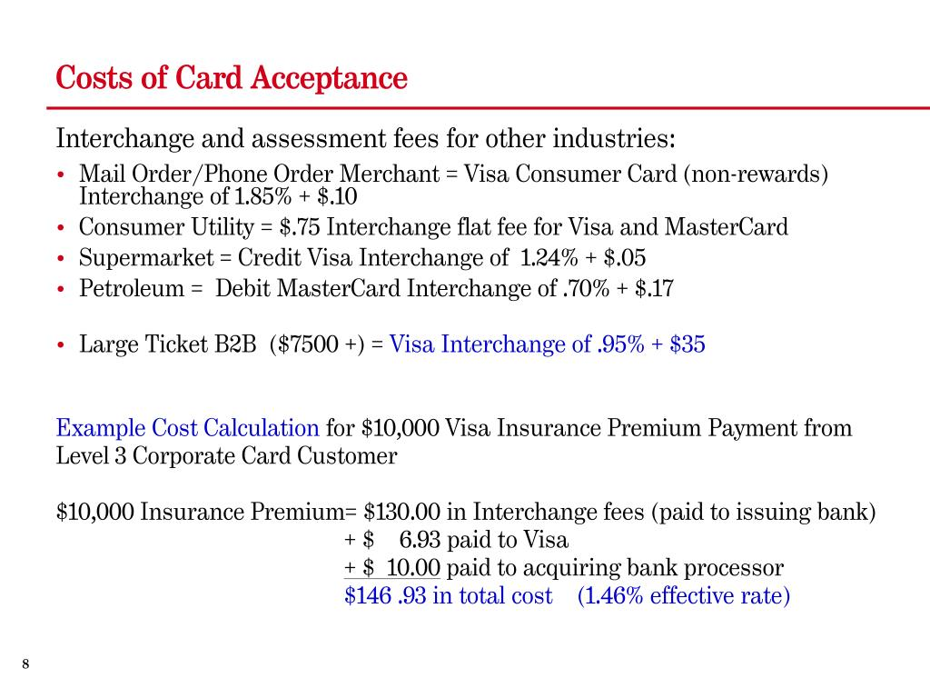 Costs of Card Acceptance