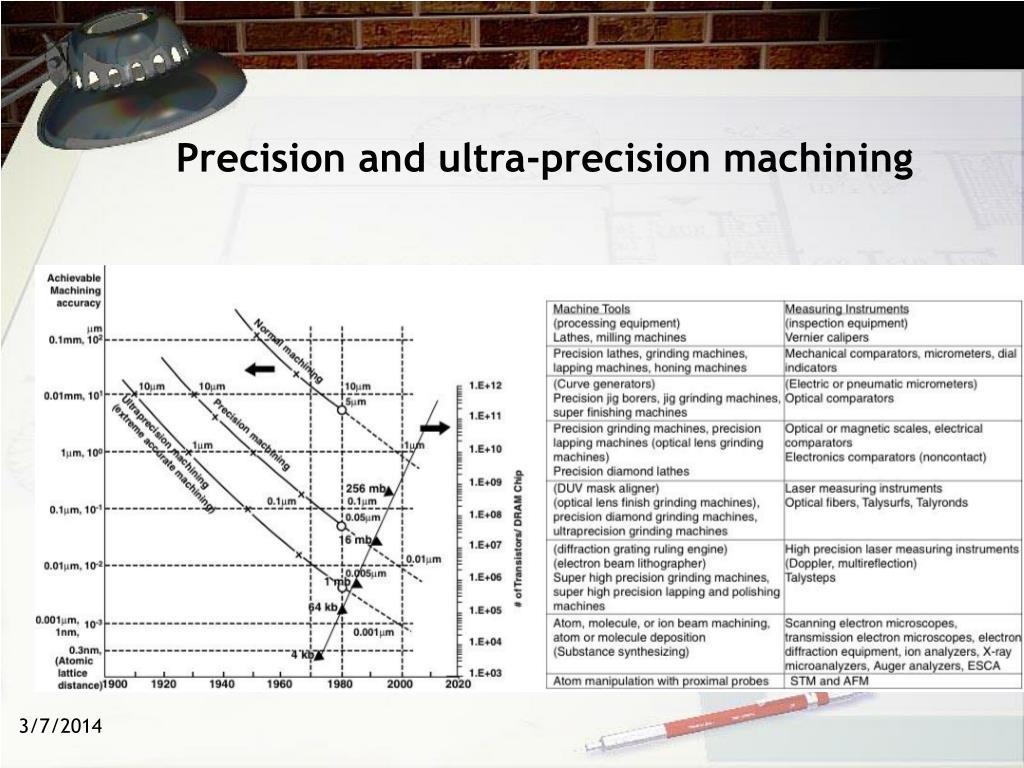 Precision and ultra-precision machining