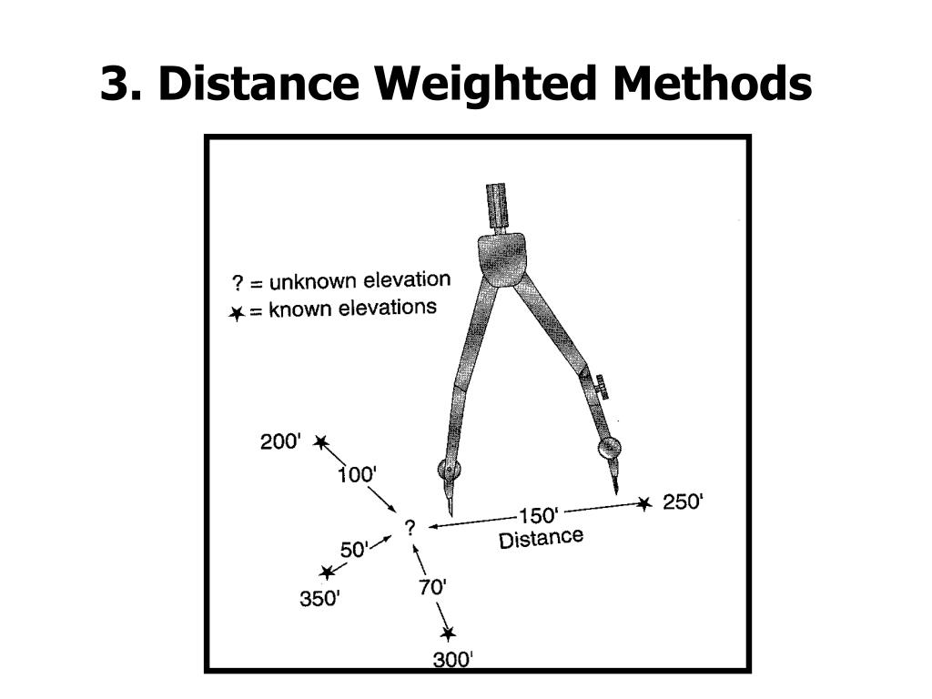 3. Distance Weighted Methods