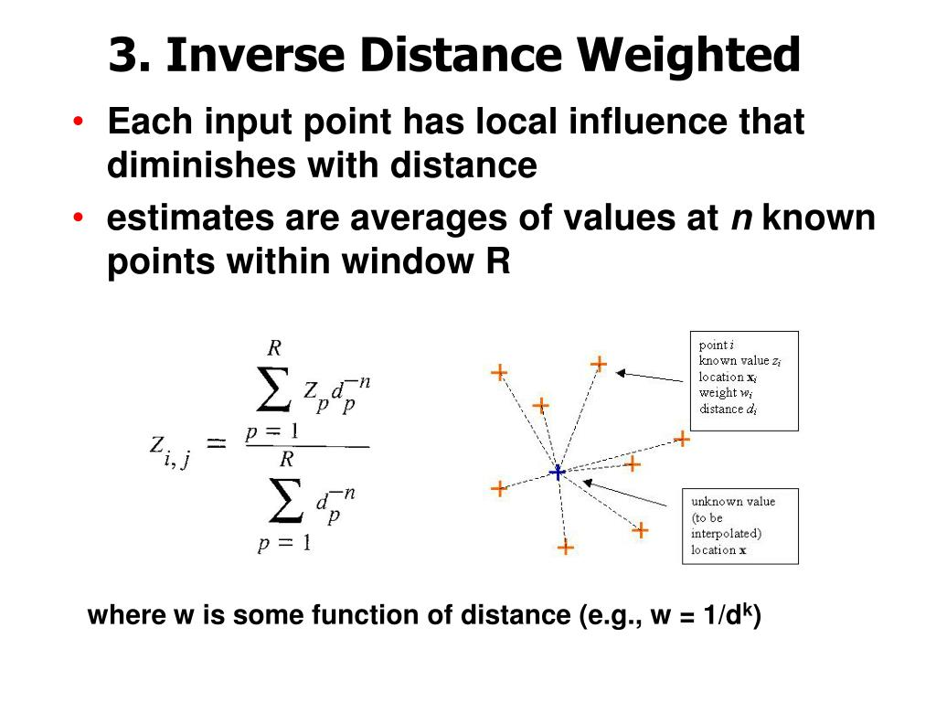 3. Inverse Distance Weighted