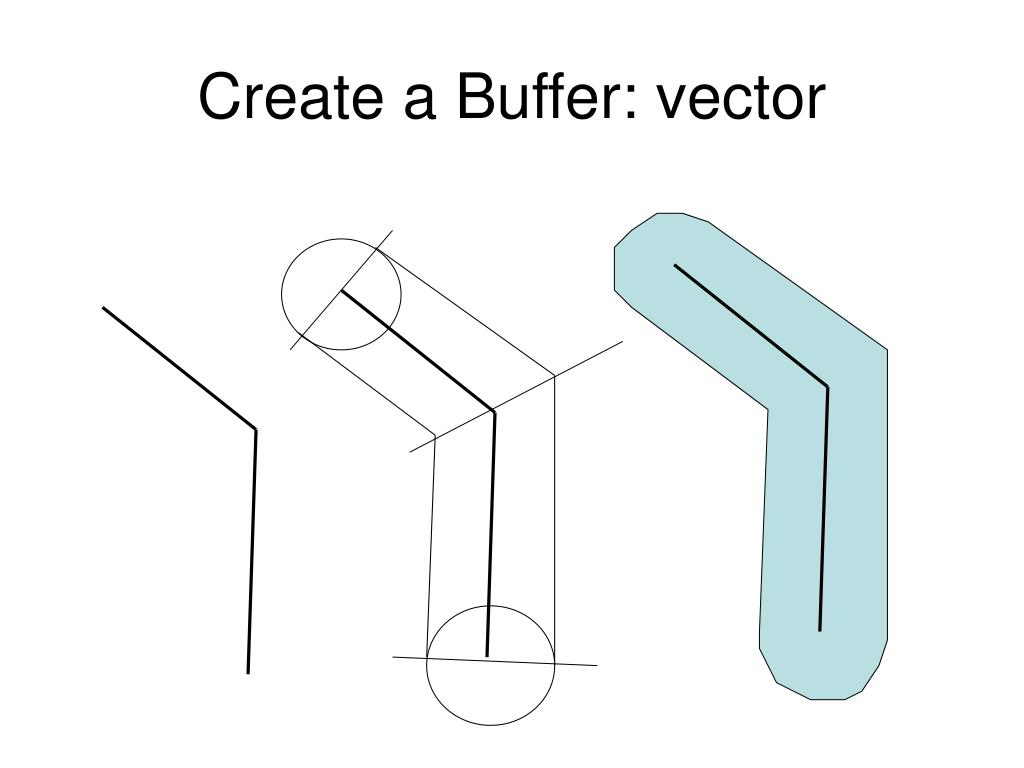 Create a Buffer: vector