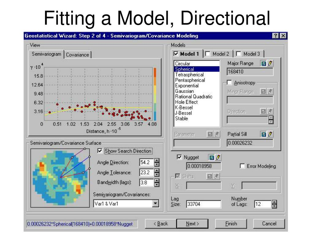 Fitting a Model, Directional Effects