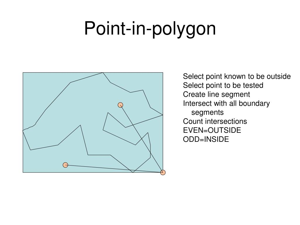 Point-in-polygon