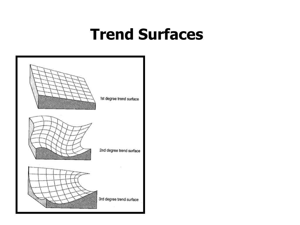 Trend Surfaces