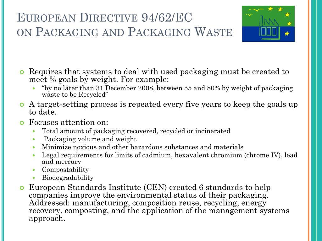 European Directive 94/62/EC
