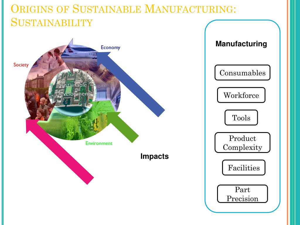 Origins of Sustainable Manufacturing: Sustainability