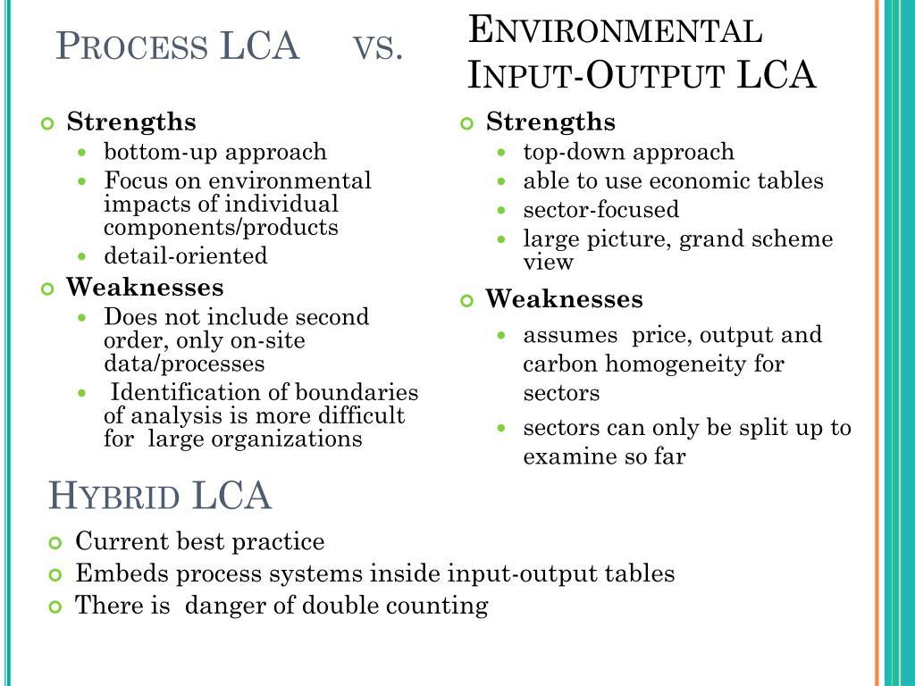 Process LCA     vs.