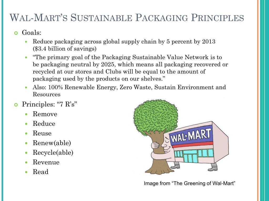 Wal-Mart's Sustainable Packaging Principles