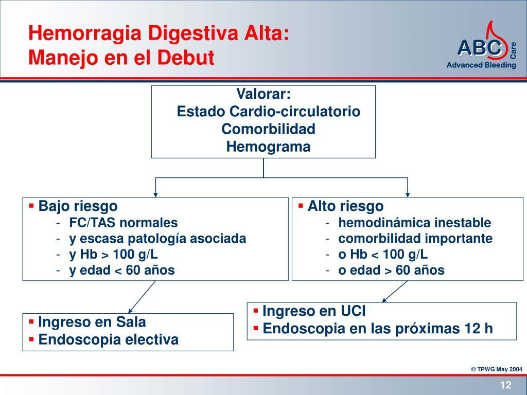 Hemorragia Digestiva Alta:
