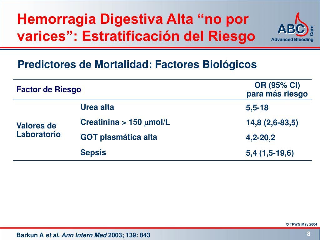 """Hemorragia Digestiva Alta """"no por varices"""": Estratificación del Riesgo"""
