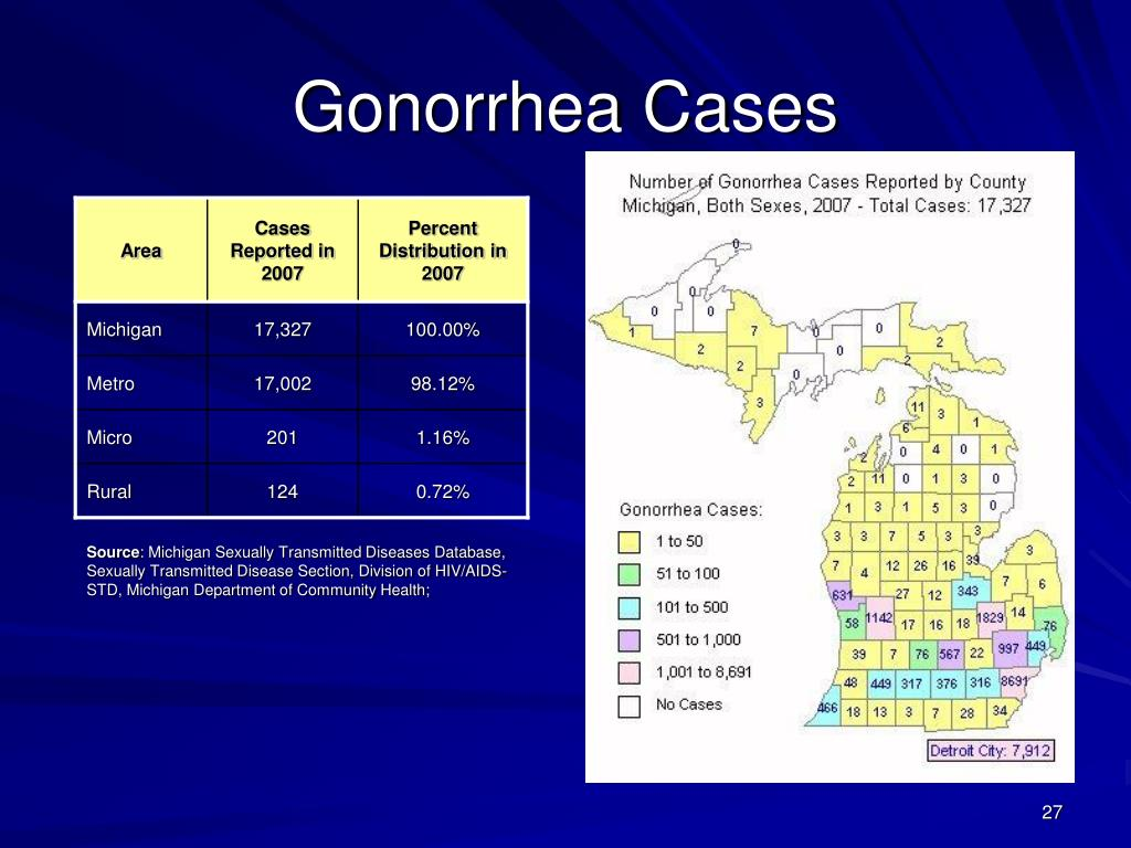 Gonorrhea Cases