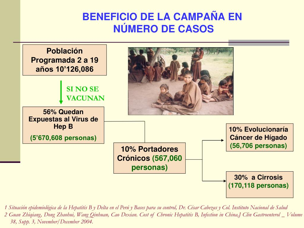 BENEFICIO DE LA CAMPAÑA EN