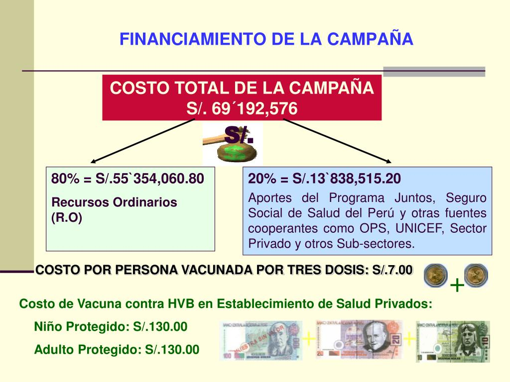 FINANCIAMIENTO DE LA
