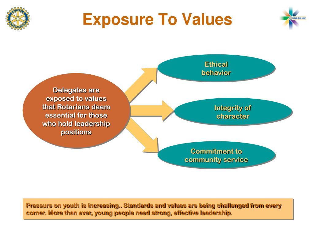 Exposure To Values