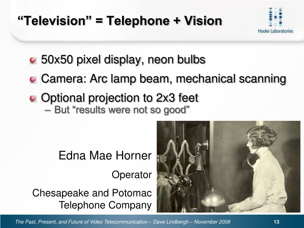 """Television"" = Telephone + Vision"