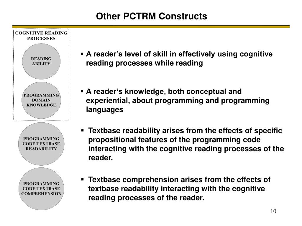 Other PCTRM Constructs