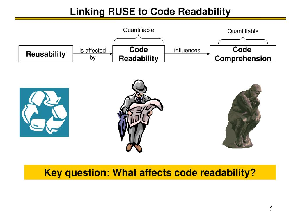 Linking RUSE to Code Readability