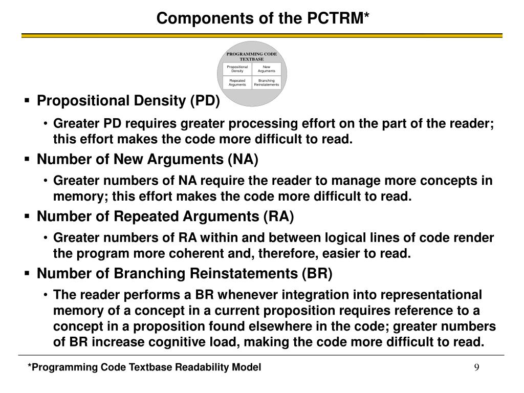 Components of the PCTRM*