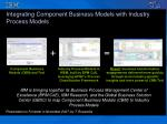 integrating component business models with industry process models