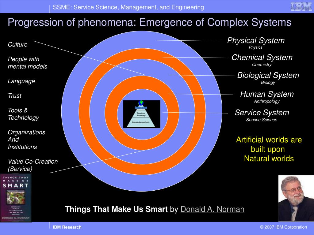 Progression of phenomena: Emergence of Complex Systems