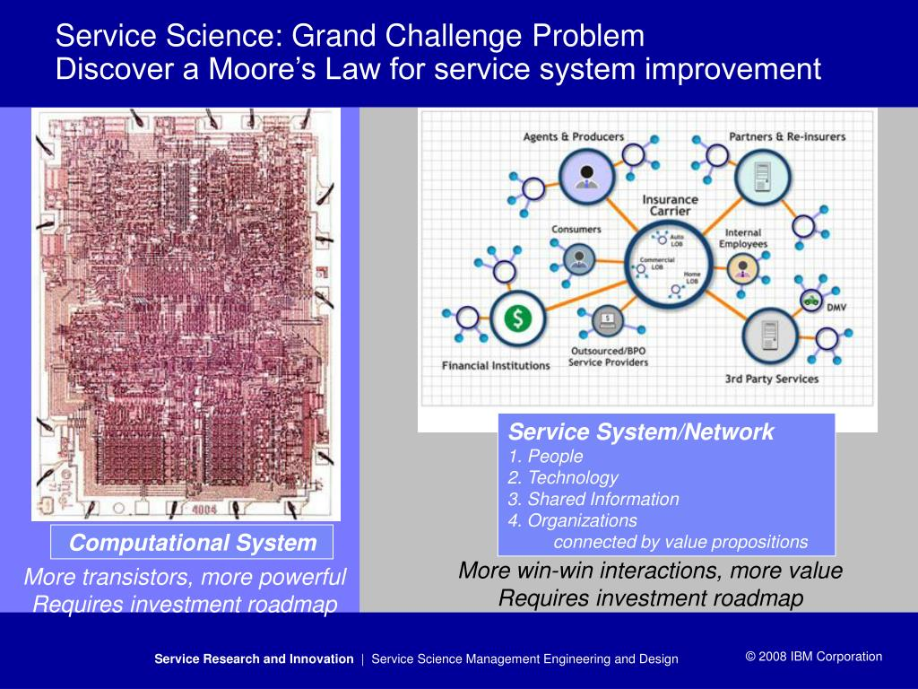 Service Science: Grand Challenge Problem