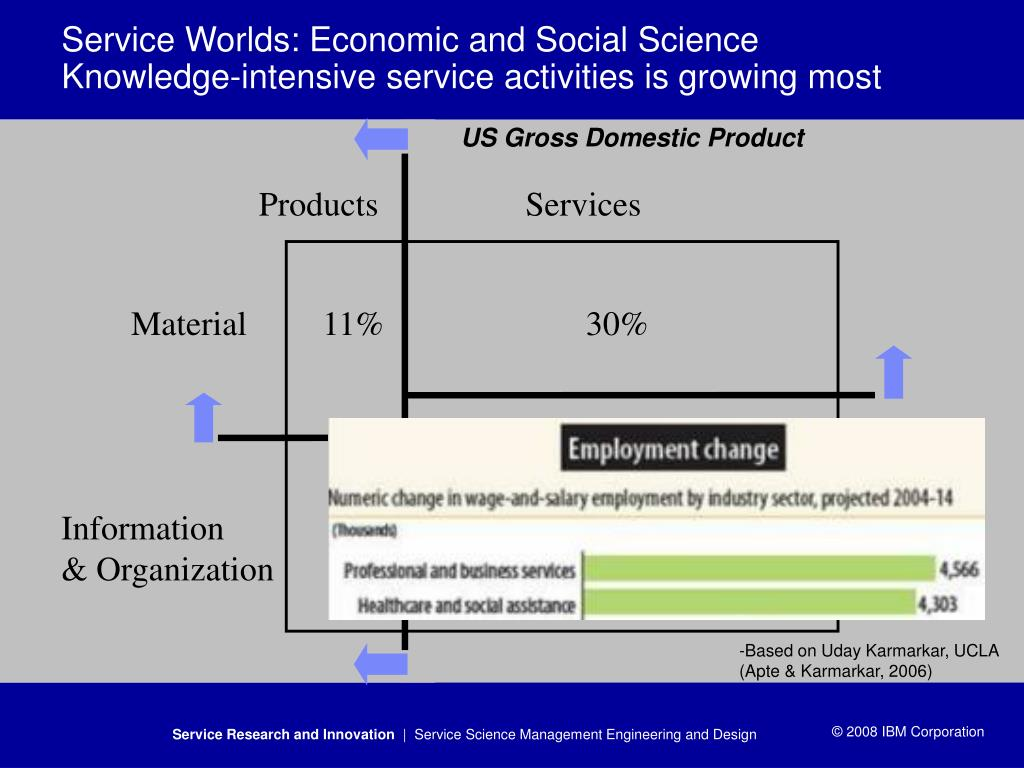 Service Worlds: Economic and Social Science