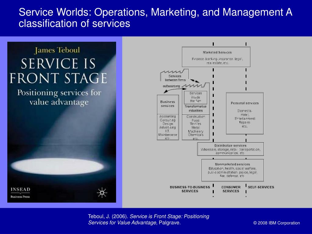 Service Worlds: Operations, Marketing, and Management A classification of services