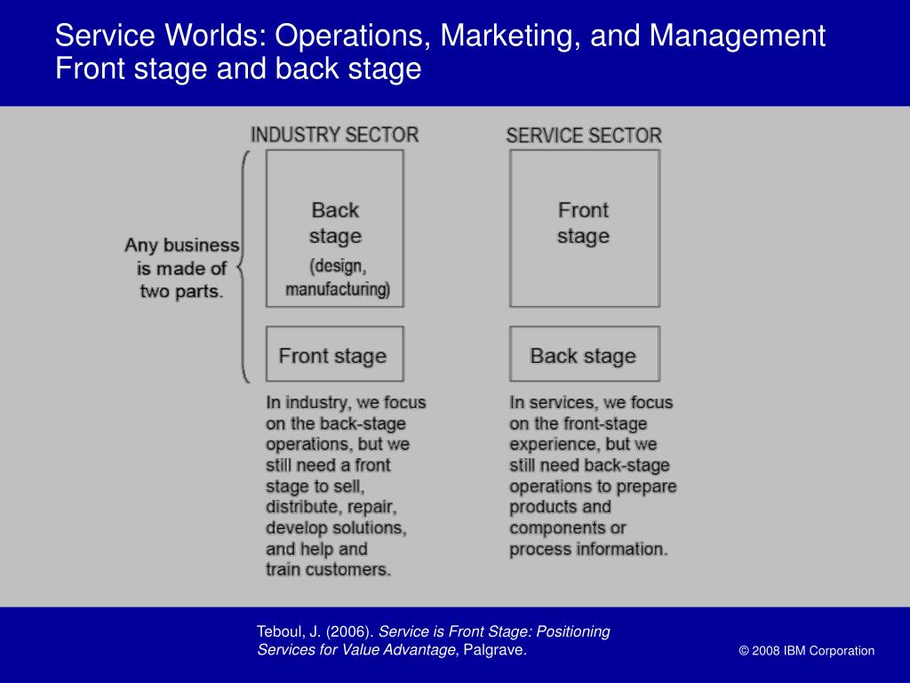 Service Worlds: Operations, Marketing, and Management Front stage and back stage