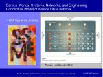 service worlds systems networks and engineering conceptual model of service value network