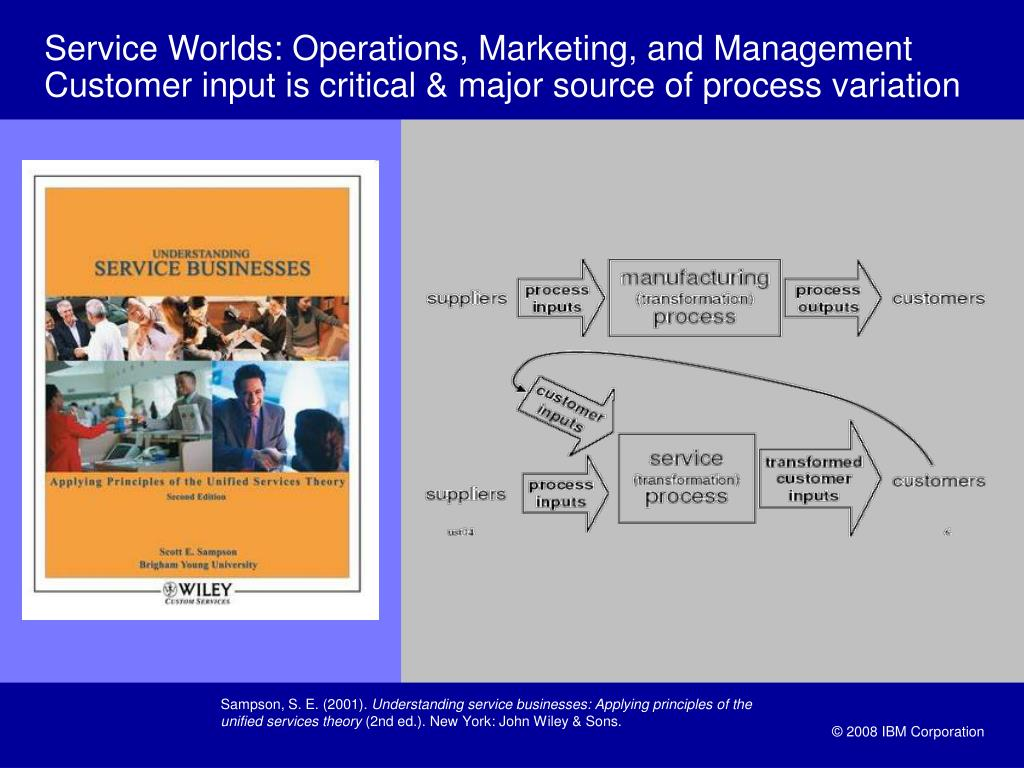 Service Worlds: Operations, Marketing, and Management