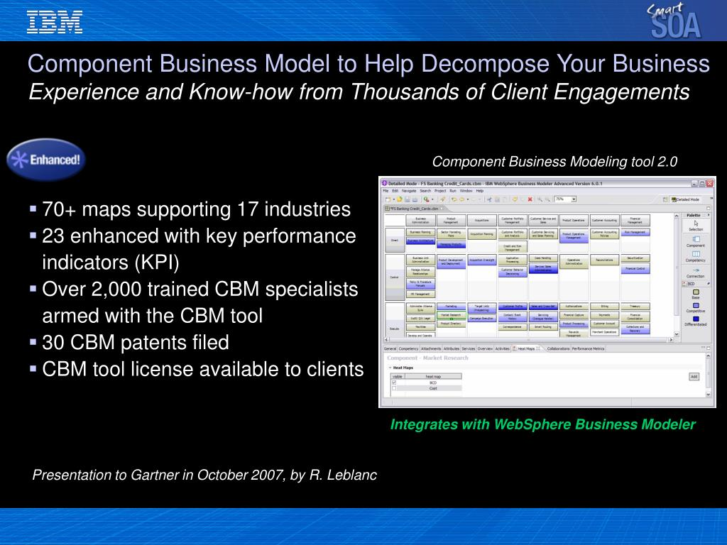 Component Business Model to Help Decompose Your Business