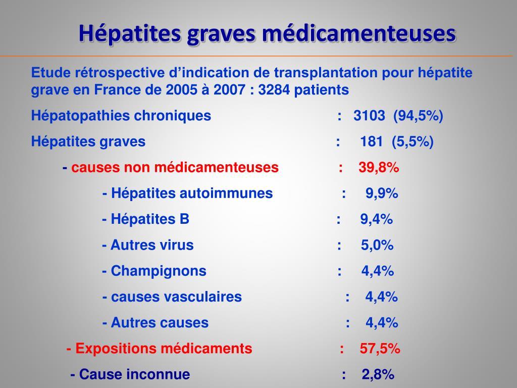 Hépatites graves médicamenteuses