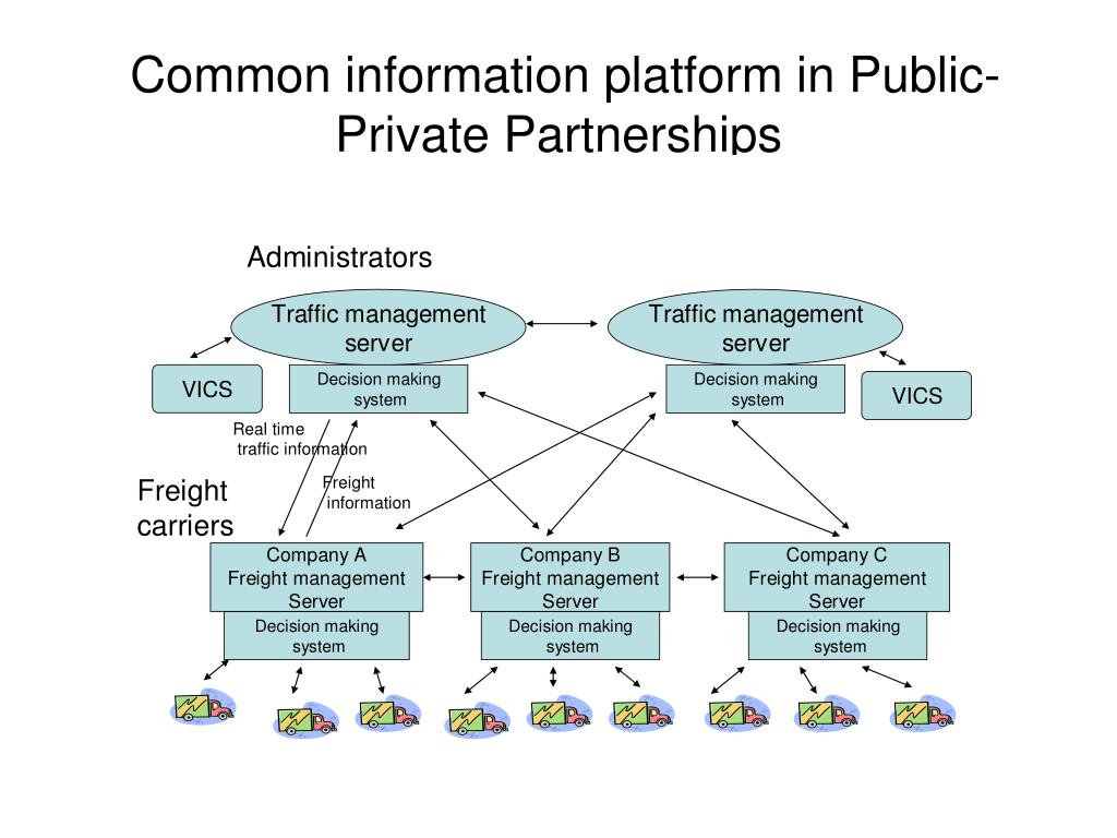 Common information platform in Public-Private Partnerships