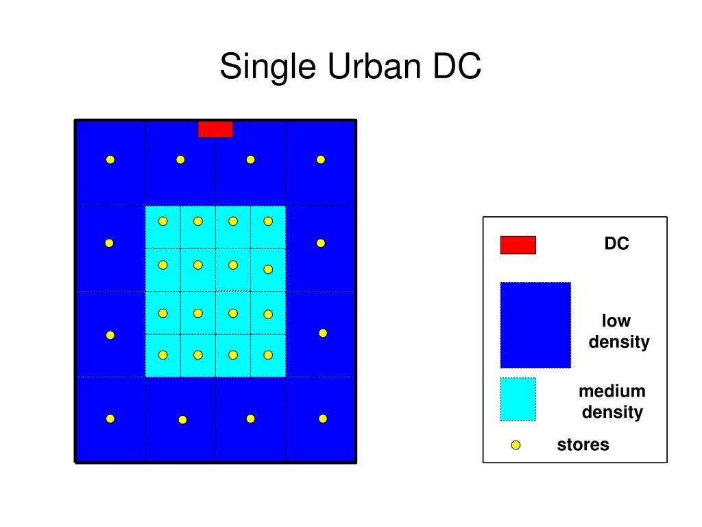 Single Urban DC