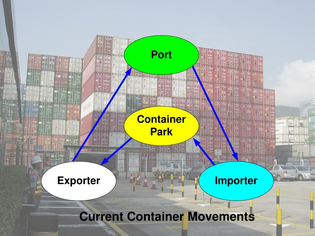 Current Container Movements