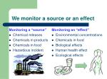 we monitor a source or an effect