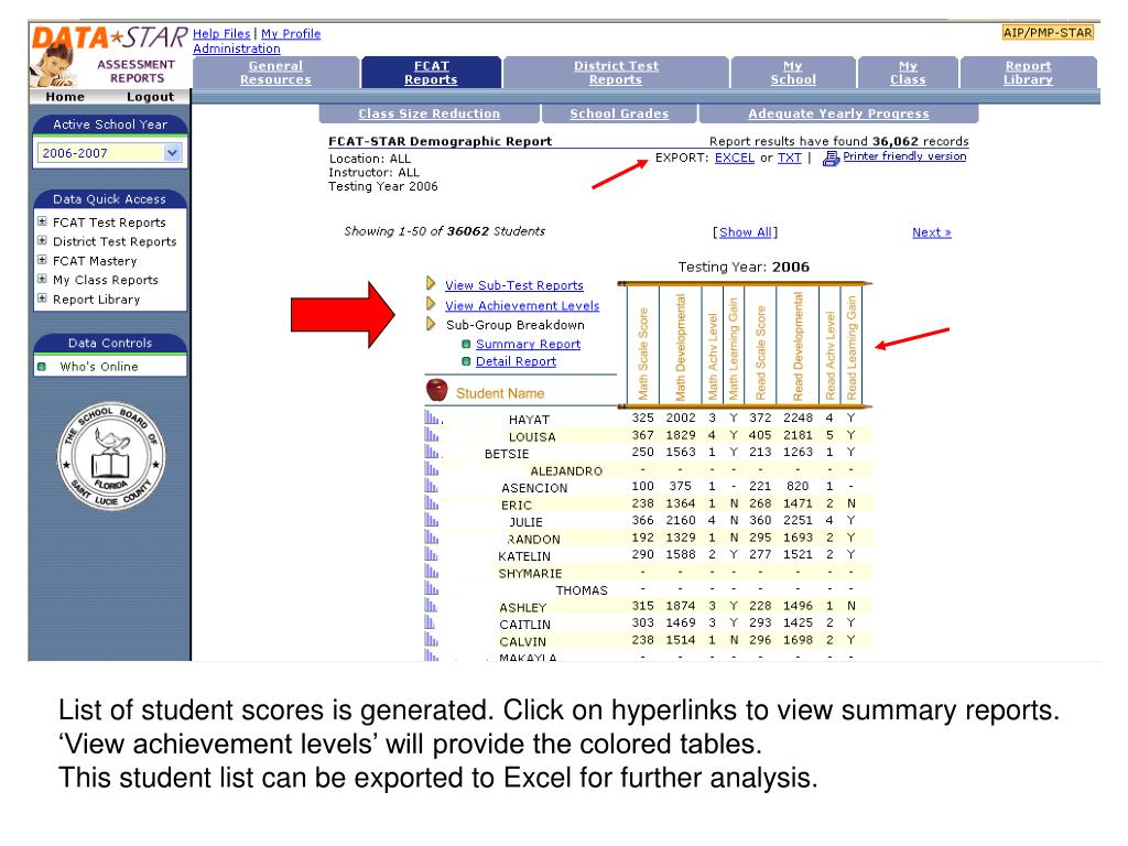 List of student scores is generated. Click on hyperlinks to view summary reports.