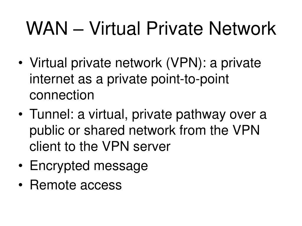 WAN – Virtual Private Network