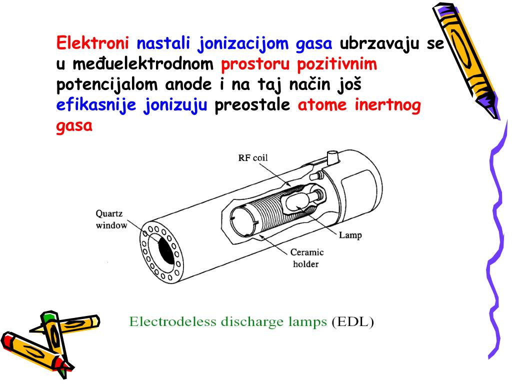 Elektroni