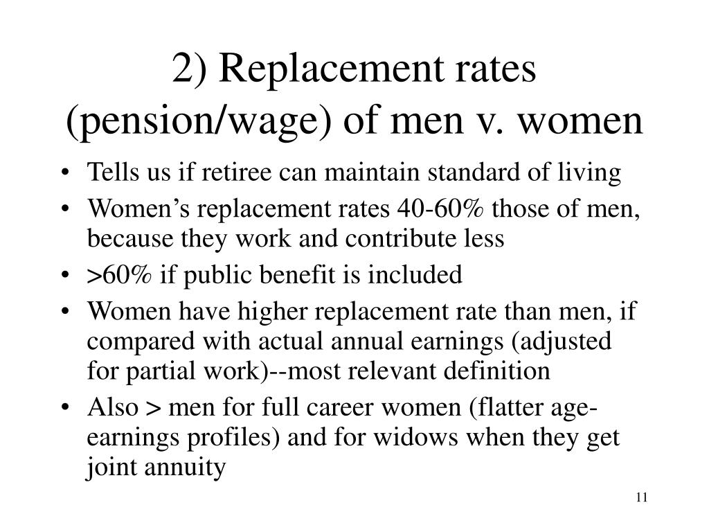 2) Replacement rates (pension/wage) of men v. women
