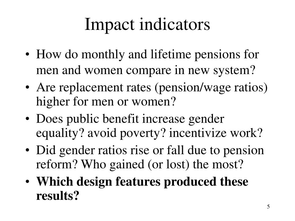Impact indicators