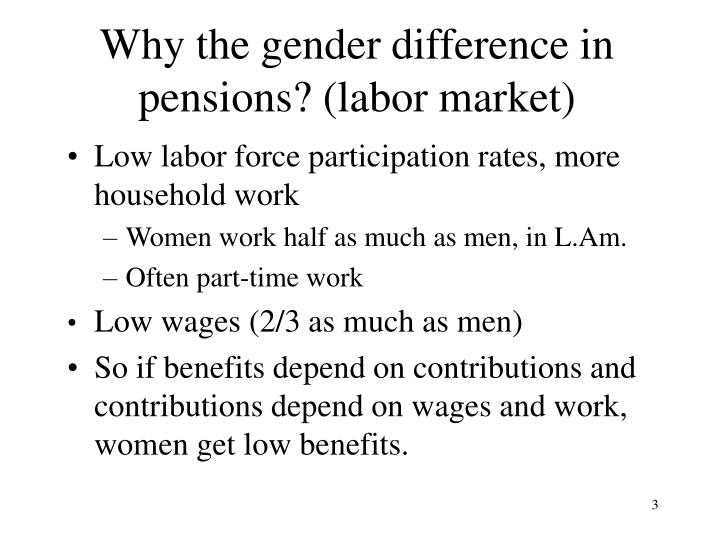 Why the gender difference in pensions? (labor market)