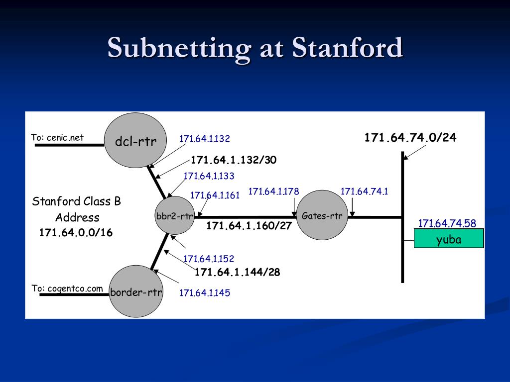 Subnetting at Stanford