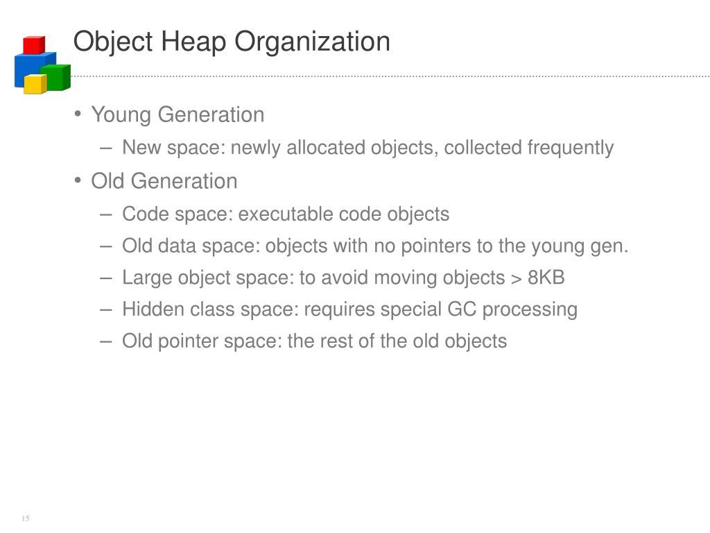 Object Heap Organization