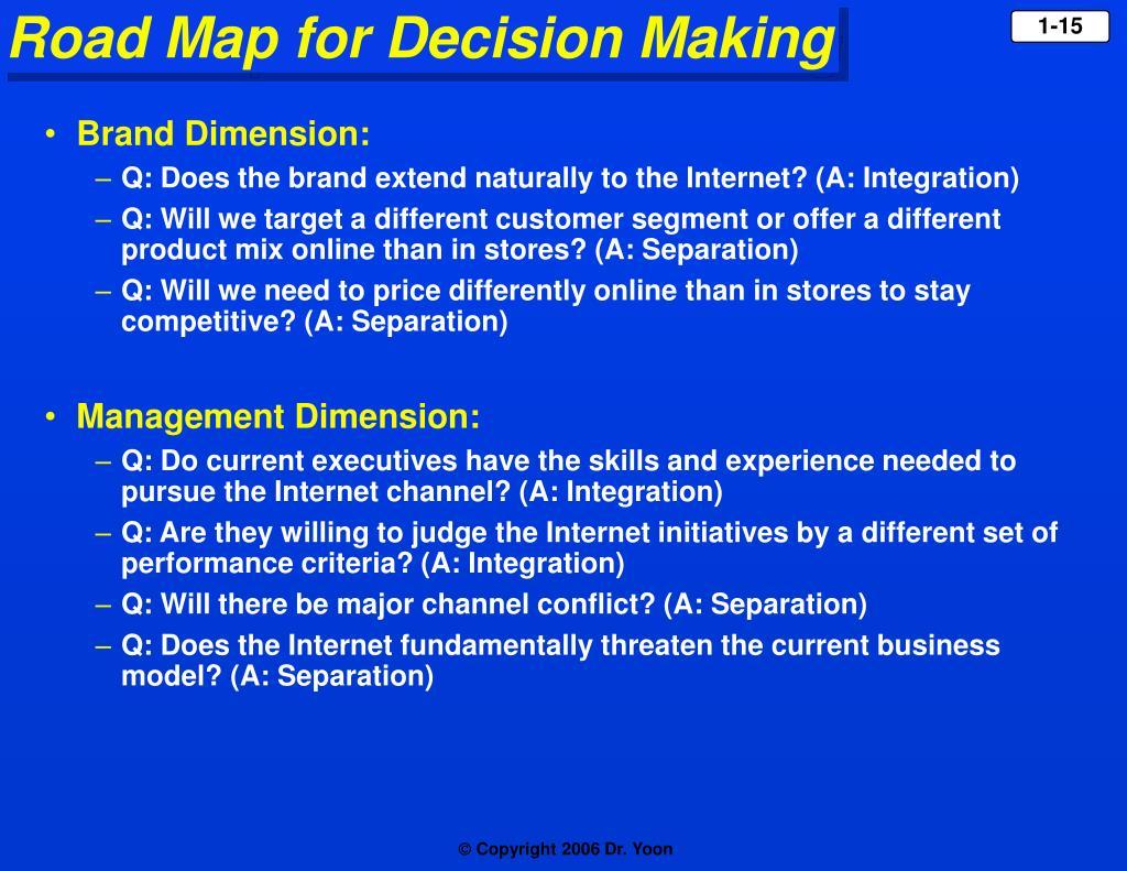 Brand Dimension: